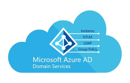 Designing Azure AD